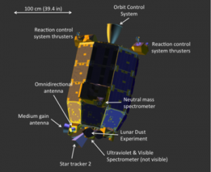 ladee_annotated_serendipityThumb