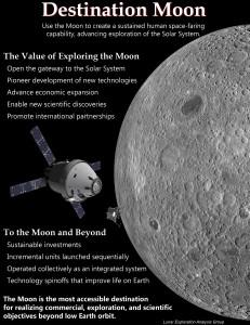 Destination Moon 1