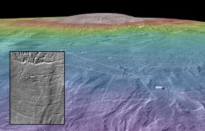 Braided fluvial channels (inset) emerge from the edge of glacial deposits roughly 210 million years old on the Martian volcano Arsia Mons, nearly twice as high as Mount Everest. (Colors indicate elevation.) Credit: NASA/Goddard Space Flight Center/Arizona State University/Brown University