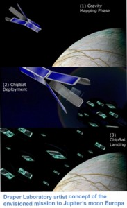 Draper Laboratory artist concept of the envisioned mission to Jupiter's moon Europa. Credit: Draper Laboratory