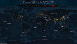 Asteroid Impacts Visualized  Credit: Globaïa