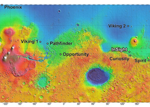 Mars is dotted with landers - InSight is next! Credit: NASA/JPL