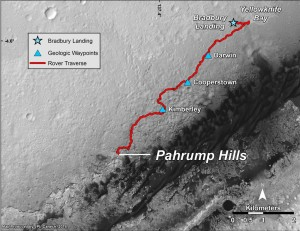 "Curiosity Mars Rover's route from landing to ""Pahrump Hills."" Credit: NASA/JPL-Caltech/Univ. of Arizona"