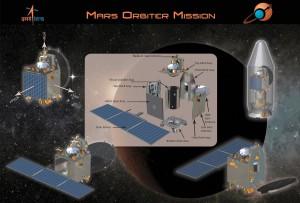 india-mars-orbiter-mission (2)