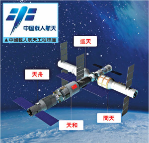 China presses forward on its space station work. Credit: CMSE