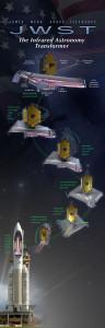 JWST_Transformer_poster_lg
