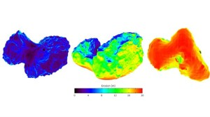 Model calculations for the erosion of 67P/Churyumov-Gerasimenko  This image is based on a surface model of comet Churyumov-Gerasimenko and shows the predicted extent of erosion of cometary material.  The left figure shows the comet seen from the north; the center image shows the equatorial plain and the right image shows the southern region. The different colours represent the predicted amount of erosion – the southern part of the comet could lose up to 20 meters of surface material during the orbit. Credit: ESA/Rosetta/MPS for OSIRIS Team MPS/UPD/LAM/IAA/SSO/INTA/UPM/DASP/IDA/DLR .