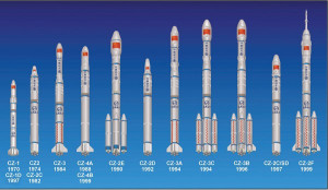 China is building upon a heritage of Long March boosters. Credit: CALT