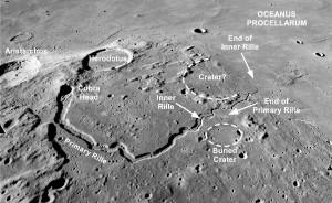 Southeast view across Vallis Schröteri [Apollo 15 Metric Image AS15-M-2612]. Credit: NASA/JSC/Arizona State University