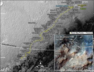 This map shows the route driven by NASA's Mars rover Curiosity through the 991 Martian day, or Sol, of the rover's mission on Mars (May, 21, 2015). Numbering of the dots along the line indicate the sol number of each drive. North is up. The scale bar is 1 kilometer ( roughly 0.62 mile). From Sol 990 to Sol 991, Curiosity had driven a straight line distance of about 61.85 feet (18.85 meters). The base image from the map is from the High Resolution Imaging Science Experiment Camera (HiRISE) in NASA's Mars Reconnaissance Orbiter.   Credit: NASA/JPL-Caltech/Univ. of Arizona