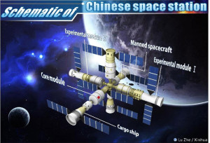 China's human spaceflight program is moving forward on a multimodule space station in the 2020s.  Courtesy: CMSE