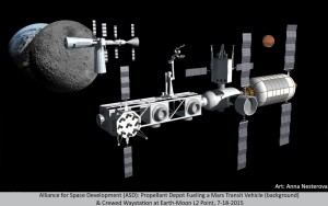 Pump and dash - a fuel depot gasses up Mars-bound vehicle. Credit: Anna Nesterova