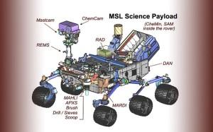 Credit: NASA/JPL Grotzinger