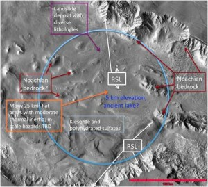 RSL exploration zone. THEMIS daytime-IR mosaic with proposed human survey zone (blue circle) and features of interest. Credit: A. McEwen, et al.