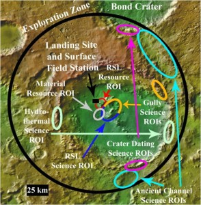 Proposed Hale crater site for human exploration. Credit: D.E. Stillman, et al.