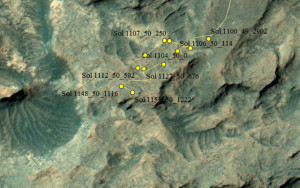 This map shows the route driven by NASA's Mars rover Curiosity through the 1151 Martian day, or sol, of the rover's mission on Mars (November, 02, 2015). Numbering of the dots along the line indicate the sol number of each drive. North is up. From Sol 1148 to Sol 1151, Curiosity had driven a straight line distance of about 25.74 feet (7.85 meters). The base image from the map is from the High Resolution Imaging Science Experiment Camera (HiRISE) in NASA's Mars Reconnaissance Orbiter. Credit: NASA/JPL-Caltech/Univ. of Arizona