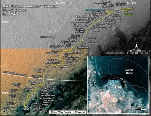 Curiosity's Traverse Map Through Sol 1196. This map shows the route driven by NASA's Mars rover Curiosity through the 1196 Martian day, or sol, of the rover's mission on Mars as of December, 18, 2015. Numbering of the dots along the line indicate the sol number of each drive. North is up. The scale bar is 1 kilometer (~0.62 mile). From Sol 1194 to Sol 1196, Curiosity had driven a straight line distance of about 97.41 feet (29.69 meters). The base image from the map is from the High Resolution Imaging Science Experiment Camera (HiRISE) in NASA's Mars Reconnaissance Orbiter. Credit: NASA/JPL-Caltech/Univ. of Arizona