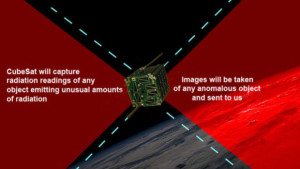 Credit: CubeSat for Disclosure