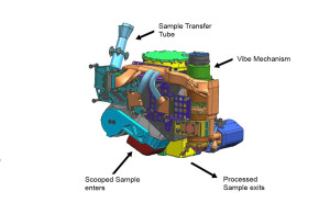 This false-color engineering drawing shows the Collection and Handling for In-Situ Martian Rock Analysis (CHIMRA) device. It scoops, sieves and delivers samples. CHIMRA is attached to the turret at the end of the robotic arm on NASA's Curiosity Mars rover. Credit: NASA/JPL-Caltech