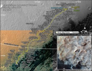 This map shows the route driven by NASA's Mars rover Curiosity through the 1260 Martian day, or sol, of the rover's mission on Mars (February, 22, 2016). Numbering of the dots along the line indicate the sol number of each drive. North is up. The scale bar is 1 kilometer (~0.62 mile). From Sol 1256 to Sol 1260, Curiosity had driven a straight line distance of about 22.14 feet (6.75 meters). The base image from the map is from the High Resolution Imaging Science Experiment Camera (HiRISE) in NASA's Mars Reconnaissance Orbiter. Credit: NASA/JPL-Caltech/Univ. of Arizona
