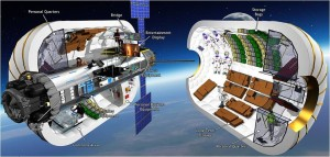 Bigelow B330 module, an inside look. Credit: Bigelow Aerospace