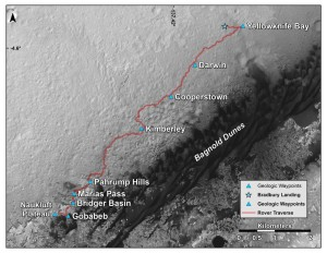"This map shows the route driven by NASA's Curiosity Mars rover from where it landed in 2012 to its location in early March 2016, approaching ""Naukluft Plateau."" As the rover continues up Mount SharpThe scale bar at lower right represents two kilometers (1.2 miles).The base image for the map is from the High Resolution Imaging Science Experiment (HiRISE) camera on NASA's Mars Reconnaissance Orbiter. North is up. Bagnold Dunes form a band of dark, wind-blown material at the foot of Mount Sharp. Credit: NASA/JPL-Caltech/Univ. of Arizona"