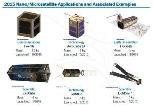 SpaceWorks Enterprises, Inc. (SEI)