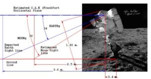 Interpretation of Moon walking posture and sight-line image. Credit: NASA/Apollo 14/M. Masali