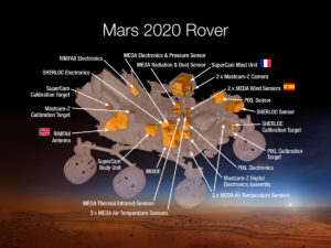 NASA's Mars 2020 rover. Credit: NASA/JPL