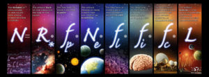 Graphic above by Danielle Futselaar is the famous Drake Equation, representing the full spectrum of science undertaken at the SETI Institute. Wherever you are on Earth, the Drake Equation represents all explorations of our lives, and life beyond our home planet. Credit: Danielle Futselaar/SETI Institute