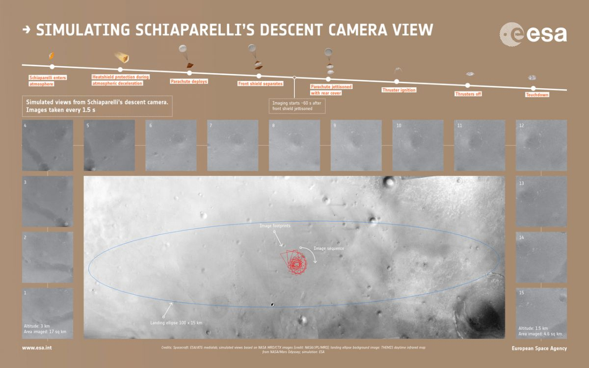 Go for Arrival at Mars: Europe's ExoMars 2016 ExoMars2016_Schiaparelli_simulated_descent_image_sequence_infographic_1280